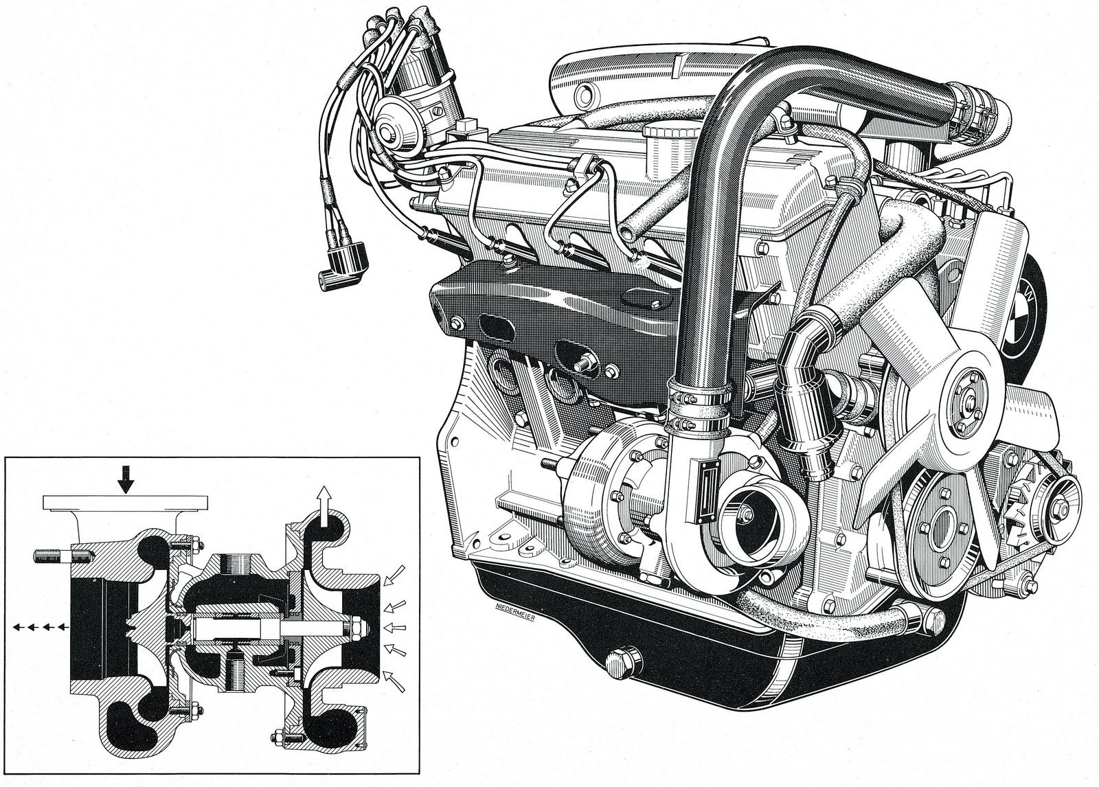 M31 คือเครื่องยนต์รถยุโรปรุ่นแรกที่ติดตั้งเทอร์โบจำหน่ายให้คนทั่วไป